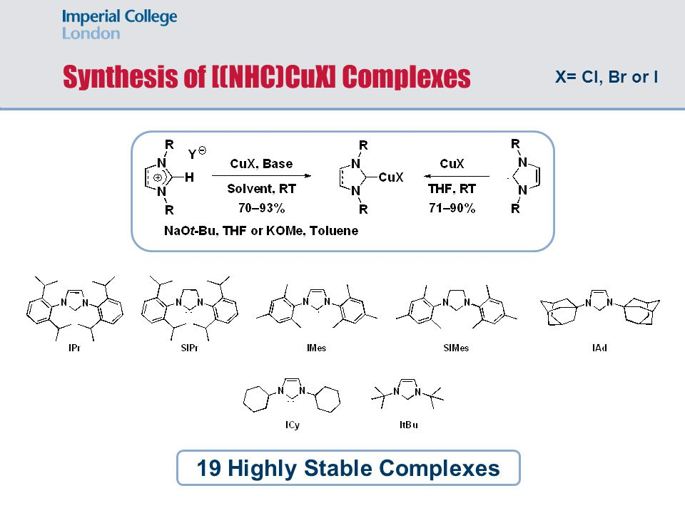 Synthesis of [(NHC)CuX] Complexes